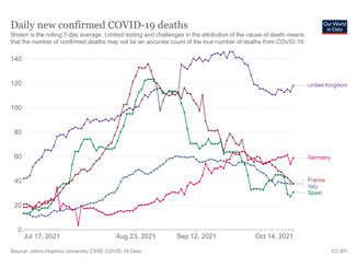 Scathing Covid-19 report only shows one aspect of the catastrophe